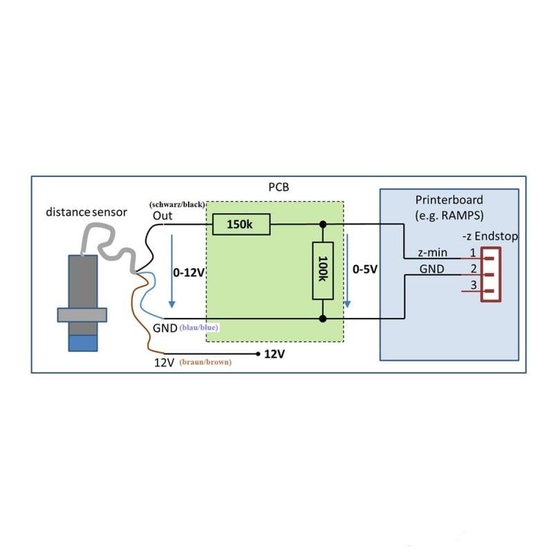 Schéma de câblage du capteur de proximité capacitif LJC18A3-H-Z/BX